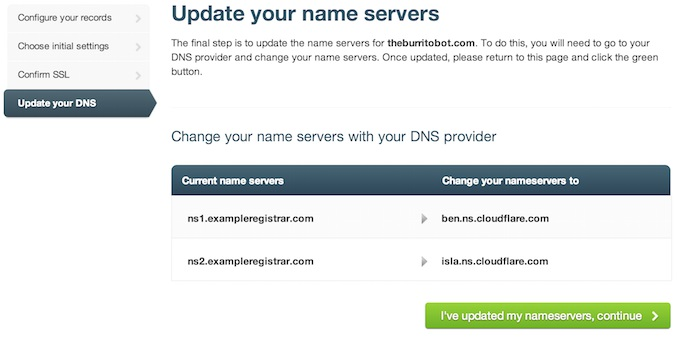 cloudflare.com_update_nameserver